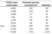 datos-29-de-marzo-coronavirus2-174x116.png