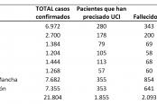 datos-2-de-abril-coronavirus2-174x116.png