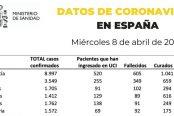 datos-8-de-abril-coronavirus-174x116.jpg