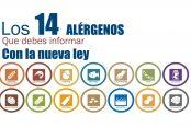 alergenos-174x116.jpg