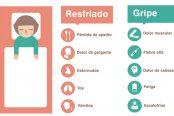 resfriado-gripe-174x116.jpg